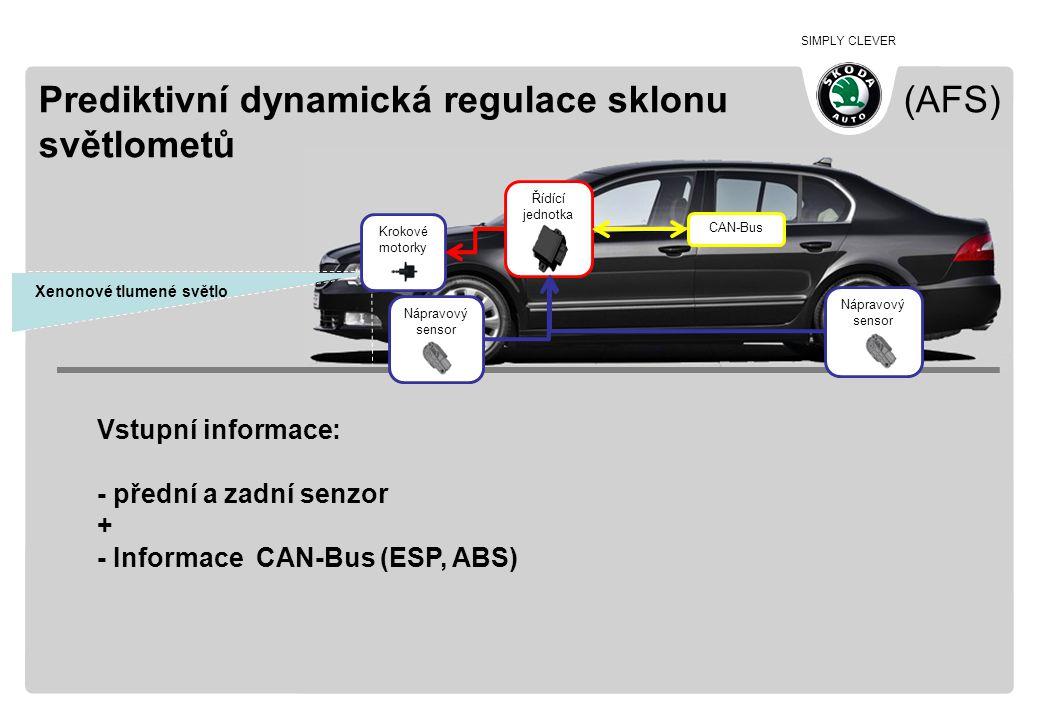 SIMPLY CLEVER Prediktivní dynamická regulace sklonu (AFS) světlometů Xenonové tlumené světlo Krokové motorky Nápravový sensor Nápravový sensor Řídící