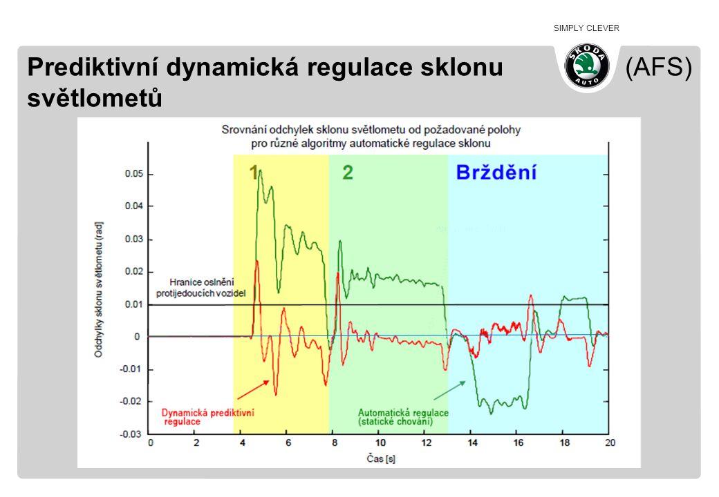 SIMPLY CLEVER Prediktivní dynamická regulace sklonu (AFS) světlometů