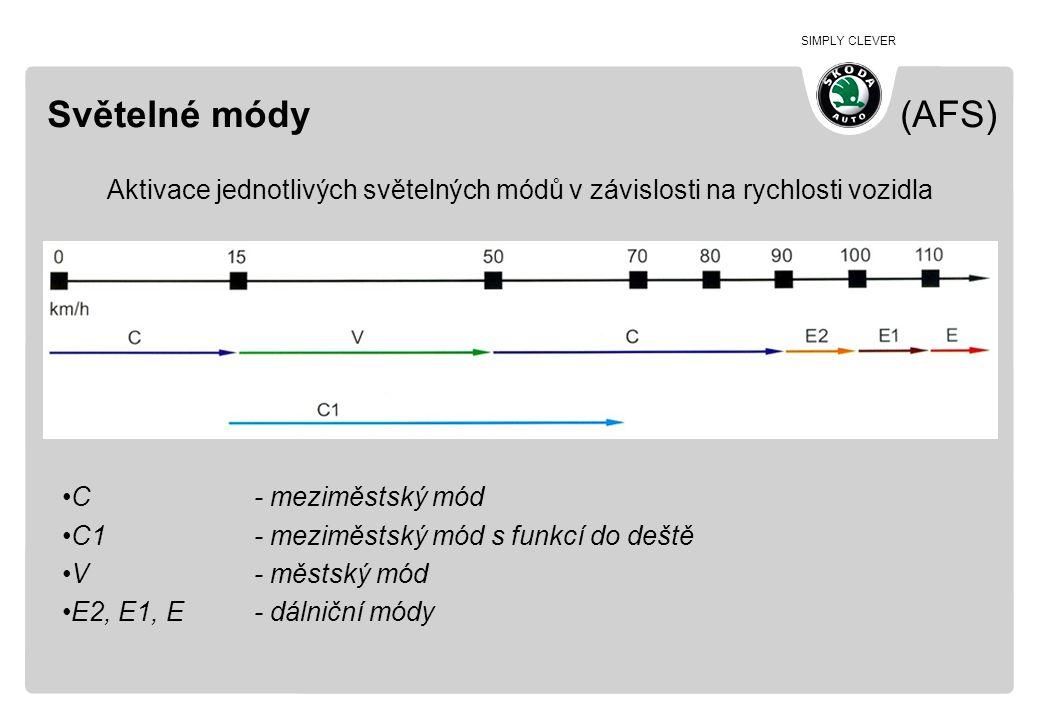 SIMPLY CLEVER Světelné módy (AFS) Aktivace jednotlivých světelných módů v závislosti na rychlosti vozidla •C - meziměstský mód •C1- meziměstský mód s