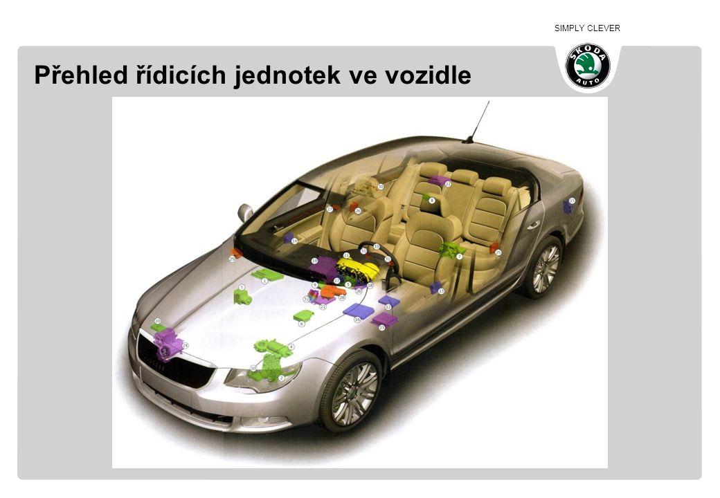 SIMPLY CLEVER Přehled řídicích jednotek 1- řídící jednotka motoru 2- řídící jednotka automatické převodovky 3- řídící jednotka senzoriky volici páky automatické převodovky 4- řídící jednotka servořízení 5- řídící jednotka ABS/ESP 6- řídící jednotka airbagu 7- řídící jednotka náhonu na všechna kola (Haldex) 8- řídící jednotka parkovacího asistentu (PLA)/ pomoci při parkováni (PDC) 9- řídicí jednotka bi-xenonových natáčecích světlometů 10- výkonové jednotky bi-xenonových světlometů (pravá/levá) 11- řídící jednotka panelu přístrojů 12- řídící jednotka paměťové sedačky 13- řídící jednotka dveří řidiče 14- řídící jednotka dveří spolujezdce 15- řídící jednotka tažného zařízení 16- řídící jednotka palubní sítě (BCM) 17- řídící jednotka Climatronic/Climatic 18- řídicí jednotka elektroniky sloupku řízení 19- řídící jednotka radia radionavigačního systému řídící jednotka pro externí multimediální zařízení 20- řídící jednotka obsluhy mobilního telefonu 22- TV přijímač 23- zesilovač (sound systém) 24- řídicí jednotka nezávislého topení 25- řídicí jednotka levých zadních dveří 26- řídicí jednotka pravých zadních dveří 27- světelný a dešťový senzor 28- řídicí jednotka předních stěračů 29- zálohová siréna alarmu 30- snímač hlídání vnitřního prostoru a snímač náklonu vozidla 31- tlačítka multifunkčního volantu vpravo/vlevo 32- gateway 33- multifunkční volant