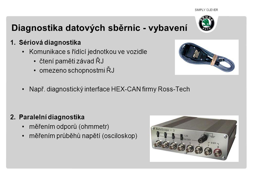SIMPLY CLEVER Diagnostika datových sběrnic - vybavení 1.Sériová diagnostika •Komunikace s řídící jednotkou ve vozidle •čtení paměti závad ŘJ •omezeno