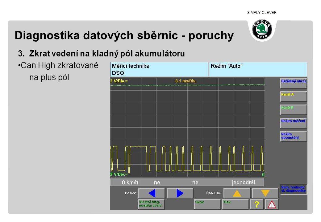 SIMPLY CLEVER Diagnostika datových sběrnic - poruchy 3. Zkrat vedení na kladný pól akumulátoru •Can High zkratované na plus pól