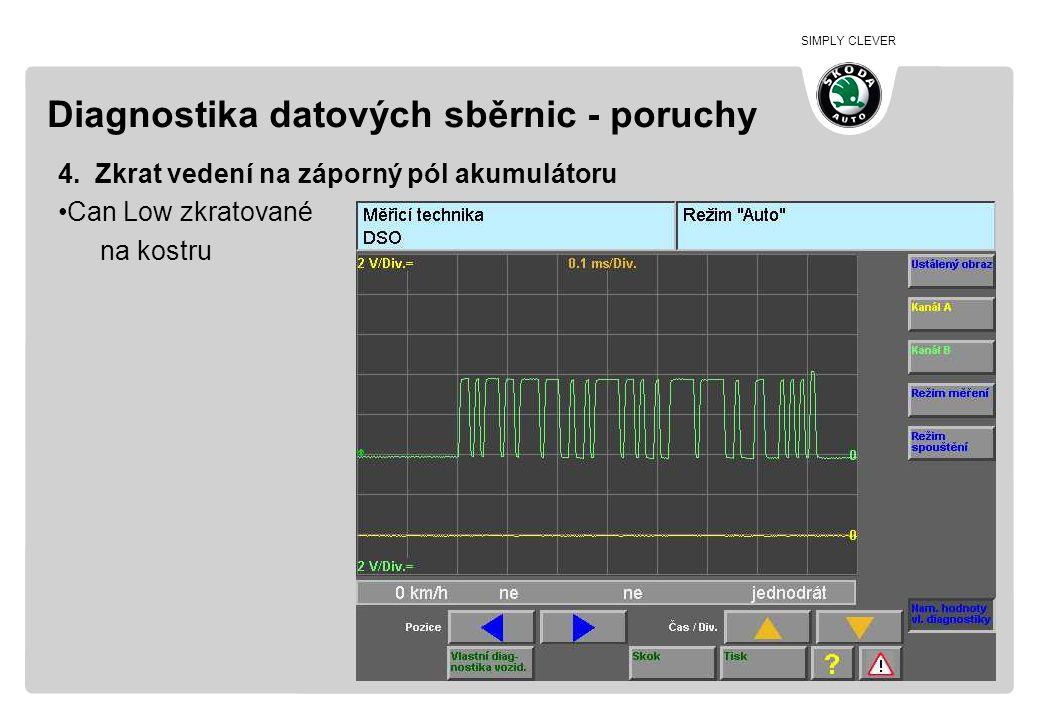 SIMPLY CLEVER Diagnostika datových sběrnic - poruchy 4. Zkrat vedení na záporný pól akumulátoru •Can Low zkratované na kostru