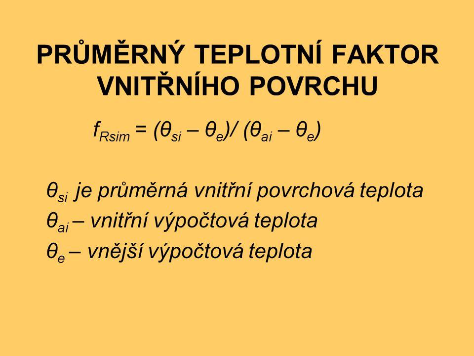 PRŮMĚRNÝ TEPLOTNÍ FAKTOR VNITŘNÍHO POVRCHU f Rsim = (θ si – θ e )/ (θ ai – θ e ) θ si je průměrná vnitřní povrchová teplota θ ai – vnitřní výpočtová t