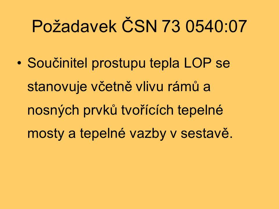 Požadavek ČSN 73 0540:07 •Součinitel prostupu tepla LOP se stanovuje včetně vlivu rámů a nosných prvků tvořících tepelné mosty a tepelné vazby v sesta