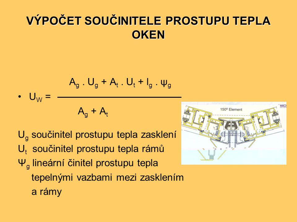 VÝPOČET SOUČINITELE PROSTUPU TEPLA OKEN A g. U g + A t. U t + l g. ψ g •U W = A g + A t U g součinitel prostupu tepla zasklení U t součinitel prostupu