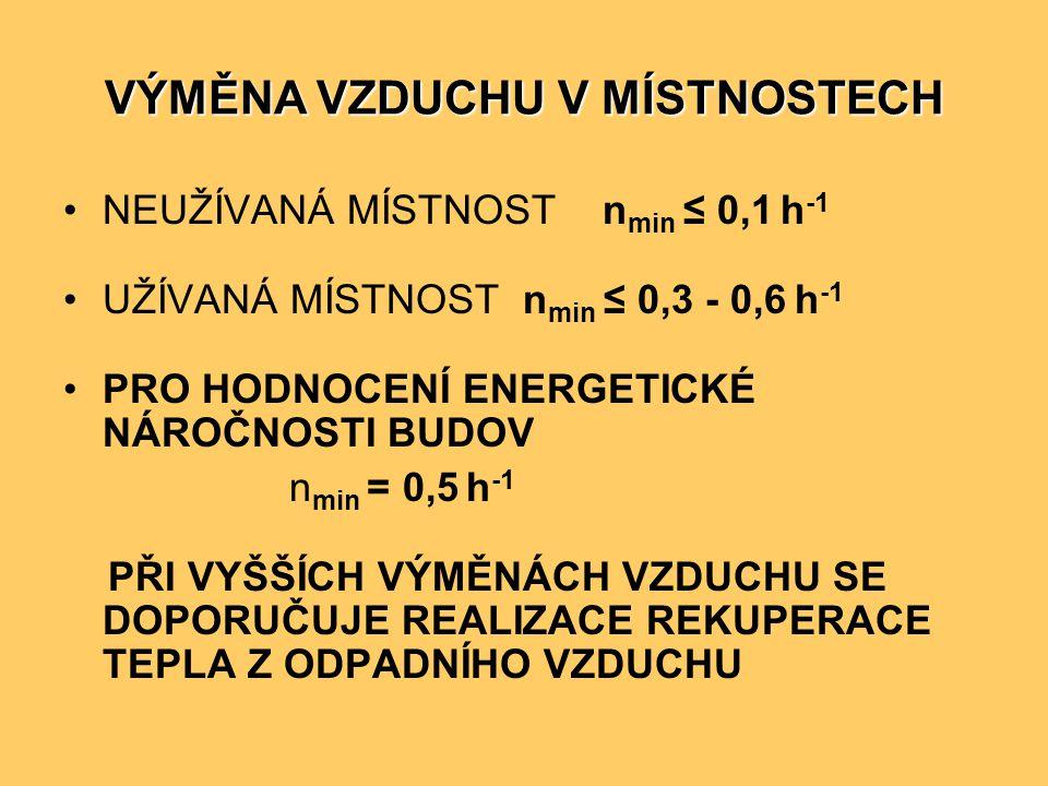 VÝMĚNA VZDUCHU V BYTECH požadavek ČSN 73 0540:02 … n = 0,3 – 0,5 1/h Součinitel i LV (m 3 /m.s.Pa 0,67 ) Délka okenních spár (m) Výměna vzduchu V (m 3 /h) Násobnost výměny 1/h 0,1 x 10 -4 30,8 14,85 0,081 0,3 x 10 -4 30,8 44,56 0,242 0,5 x 10 -4 30,8 74,29 0,404 0,7 x 10 -4 30,8 103,98 0,565 1,0 x 10 -4 30,8 148,58 0,807 1,4 x 10 -4 30,8 208,00 1,134