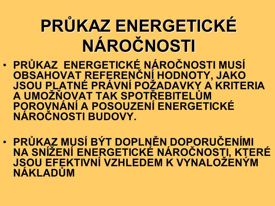 ZÁKON 406/2000 Sb.ve znění pozdějších úprav..