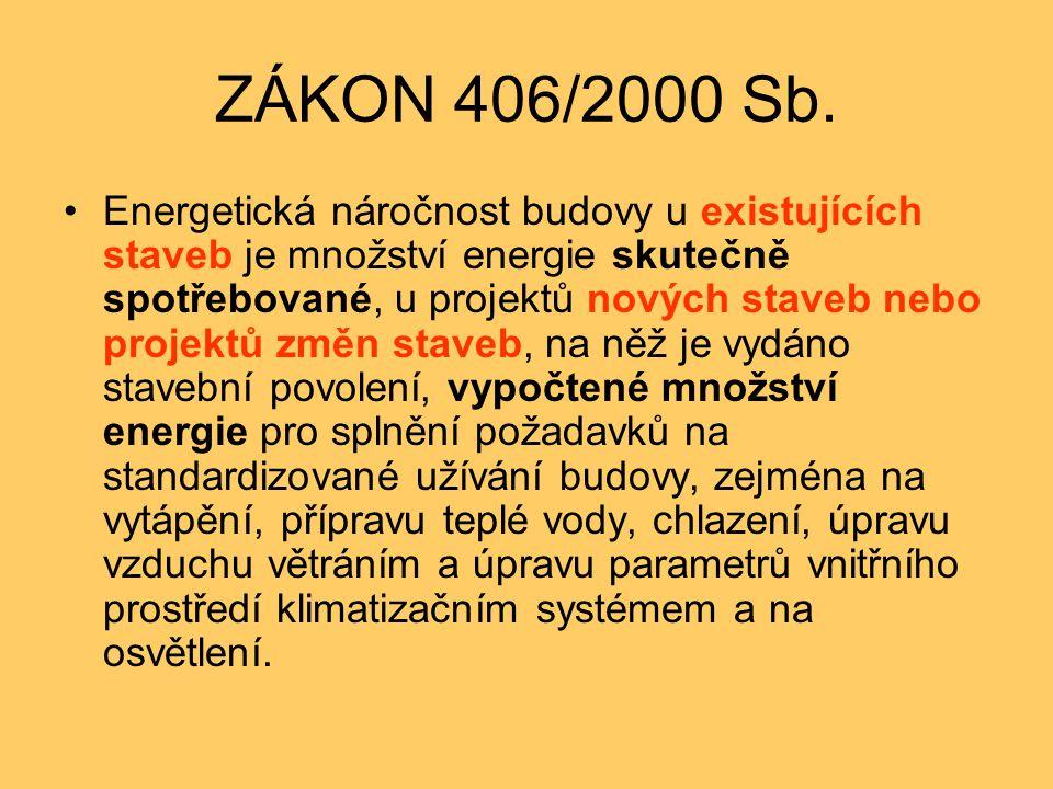 ZÁKON 406/2000 Sb. •Energetická náročnost budovy u existujících staveb je množství energie skutečně spotřebované, u projektů nových staveb nebo projek