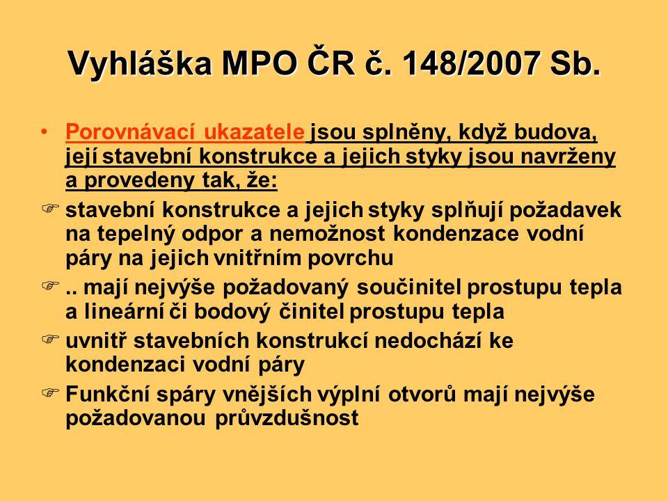 Vyhláška MPO ČR č. 148/2007 Sb. •Porovnávací ukazatele jsou splněny, když budova, její stavební konstrukce a jejich styky jsou navrženy a provedeny ta