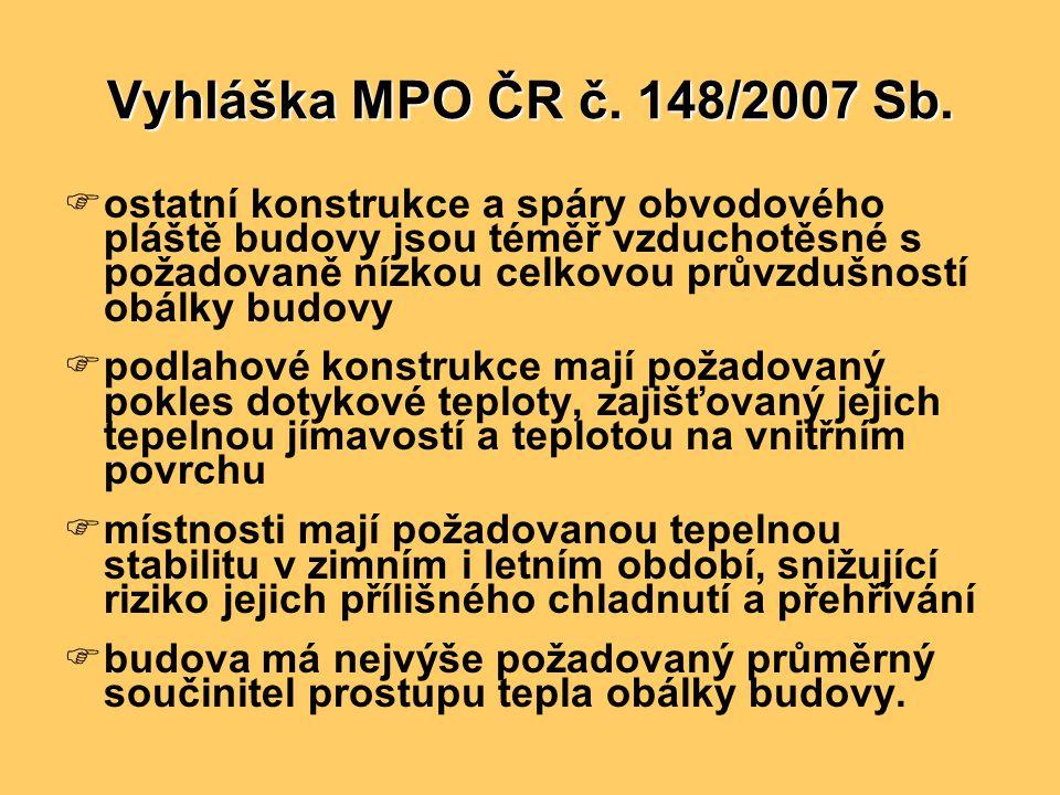 Vyhláška MPO ČR č. 148/2007 Sb.  ostatní konstrukce a spáry obvodového pláště budovy jsou téměř vzduchotěsné s požadovaně nízkou celkovou průvzdušnos