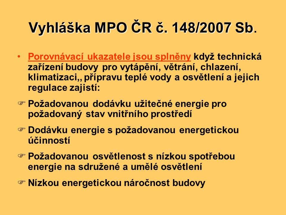 Vyhláška MPO ČR č. 148/2007 Sb Vyhláška MPO ČR č. 148/2007 Sb. •Porovnávací ukazatele jsou splněny když technická zařízení budovy pro vytápění, větrán