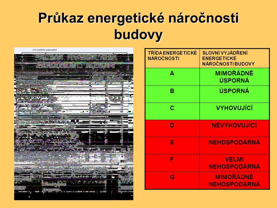 Průkaz energetické náročnosti budovy TŘÍDA ENERGETICKÉ NÁROČNOSTI SLOVNÍ VYJÁDŘENÍ ENERGETICKÉ NÁROČNOSTI BUDOVY AMIMOŘÁDNĚ ÚSPORNÁ BÚSPORNÁ CVYHOVUJÍ