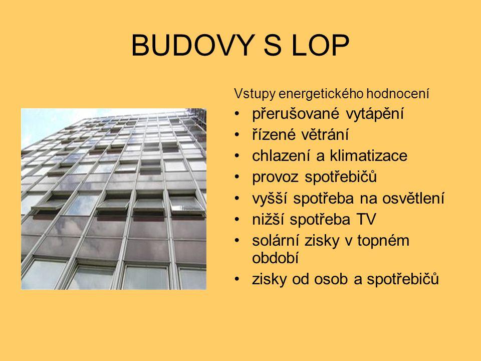 Energetické hodnocení budov s LOP •Administrativní budova: - vytápění ………………… 116 kWh/m 2 - ohřev TV ………………..