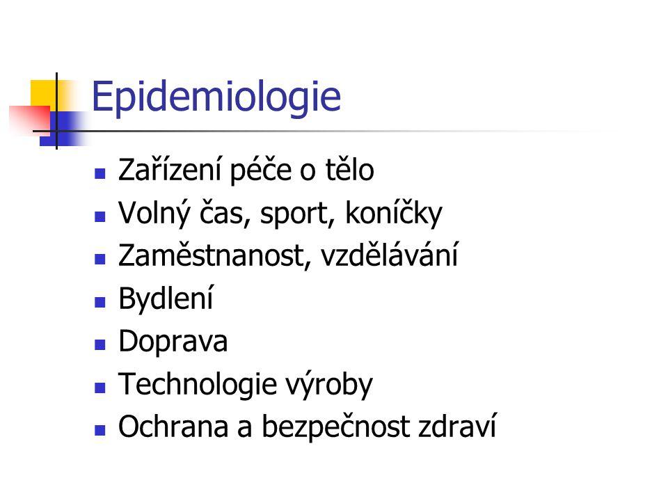 Epidemiologie  Zařízení péče o tělo  Volný čas, sport, koníčky  Zaměstnanost, vzdělávání  Bydlení  Doprava  Technologie výroby  Ochrana a bezpe