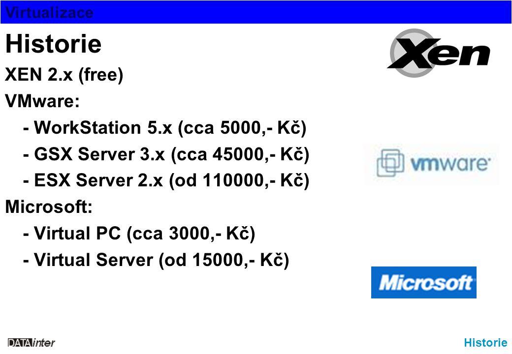 Virtualizace Historie XEN 2.x (free) VMware: - WorkStation 5.x (cca 5000,- Kč) - GSX Server 3.x (cca 45000,- Kč) - ESX Server 2.x (od 110000,- Kč) Mic