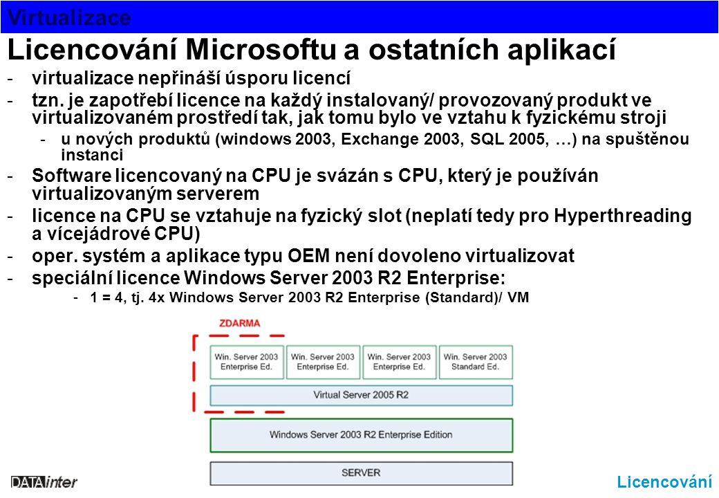 Virtualizace Licencování Licencování Microsoftu a ostatních aplikací -virtualizace nepřináší úsporu licencí -tzn. je zapotřebí licence na každý instal