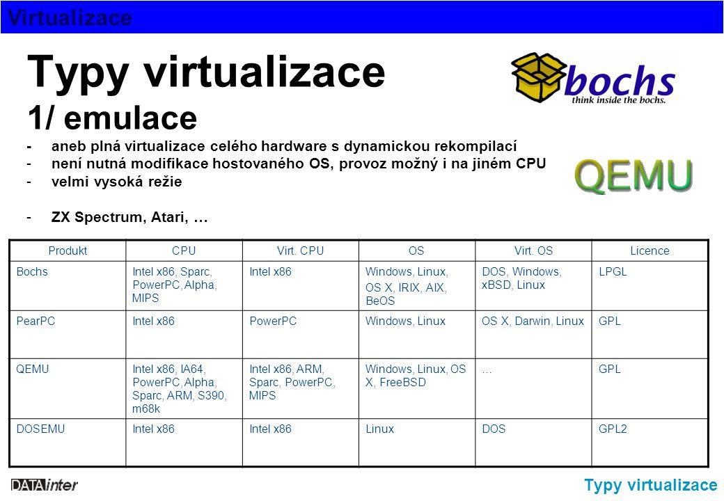 Virtualizace Typy virtualizace 1/ emulace -aneb plná virtualizace celého hardware s dynamickou rekompilací -není nutná modifikace hostovaného OS, prov
