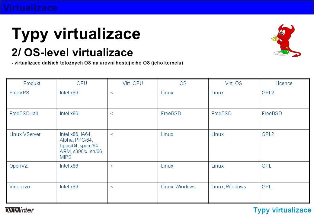 Virtualizace Typy virtualizace 2/ OS-level virtualizace - virtualizace dalších totožných OS na úrovni hostujícího OS (jeho kernelu) ProduktCPUVirt. CP