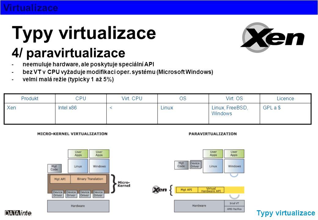 Virtualizace Typy virtualizace 5/ native virtualizace -aneb plná virtualizace s částečnou emulací hardware -nevyžaduje modifikování hostovaného OS, CPU musí být totožné -malá až středně velká režie ProduktCPUVirt.