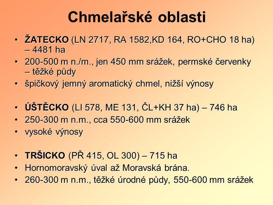 Chmelařské oblasti •ŽATECKO (LN 2717, RA 1582,KD 164, RO+CHO 18 ha) – 4481 ha •200-500 m n./m., jen 450 mm srážek, permské červenky – těžké půdy •špič