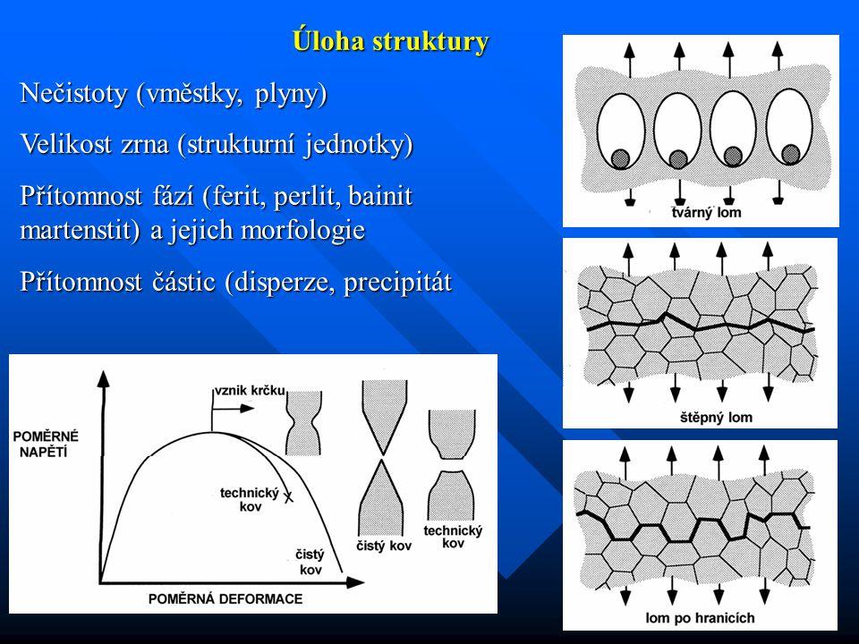 15 Úloha struktury Nečistoty (vměstky, plyny) Velikost zrna (strukturní jednotky) Přítomnost fází (ferit, perlit, bainit martenstit) a jejich morfolog