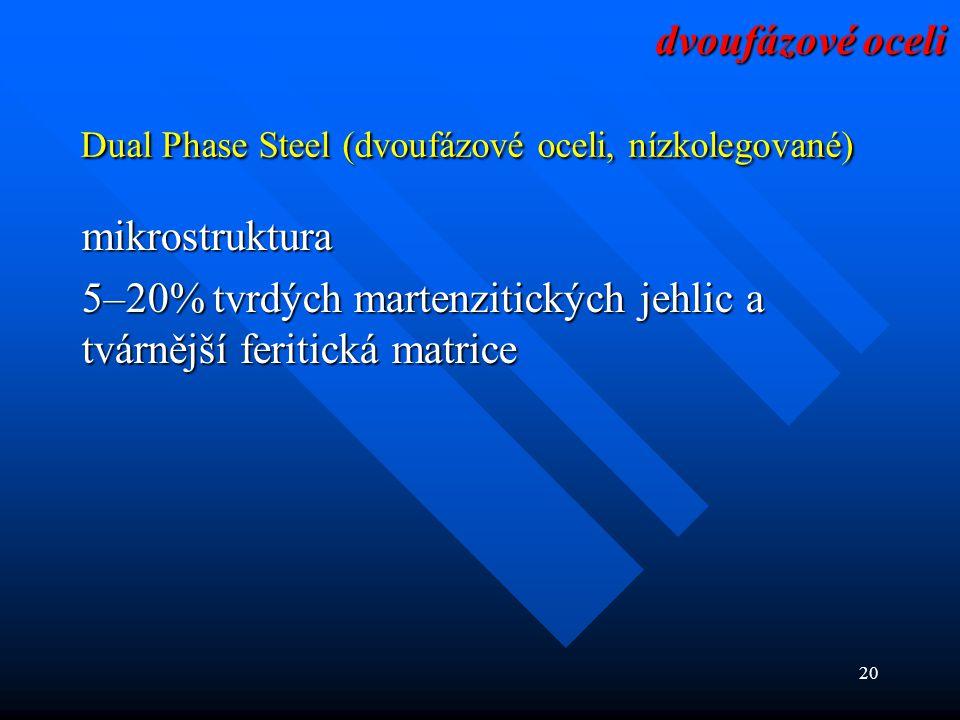 20 Dual Phase Steel (dvoufázové oceli, nízkolegované) Dual Phase Steel (dvoufázové oceli, nízkolegované) mikrostruktura 5–20% tvrdých martenzitických