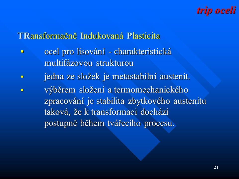 21 TRansformačně Indukovaná Plasticita  ocel pro lisování - charakteristická multifázovou strukturou  jedna ze složek je metastabilní austenit.  vý