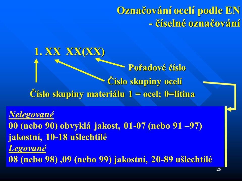 29 Označování ocelí podle EN - číselné označování 1.XX XX(XX) 1.XX XX(XX) Pořadové číslo Pořadové číslo Číslo skupiny ocelí Číslo skupiny materiálu 1