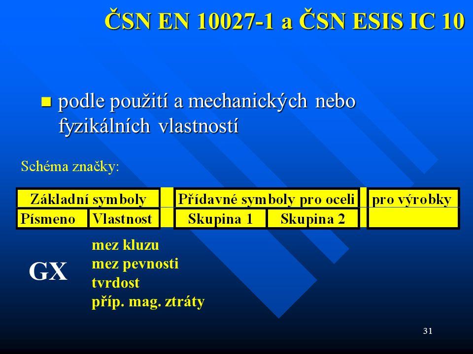31 ČSN EN 10027-1 a ČSN ESIS IC 10  podle použití a mechanických nebo fyzikálních vlastností mez kluzu mez pevnosti tvrdost příp. mag. ztráty GX