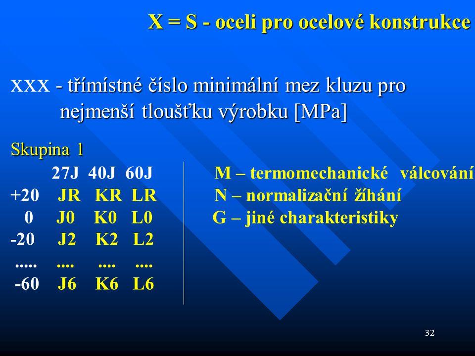 32 X = S - oceli pro ocelové konstrukce - třímístné číslo minimální mez kluzu pro nejmenší tloušťku výrobku [MPa] xxx - třímístné číslo minimální mez