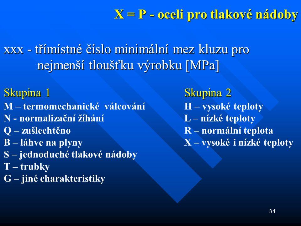 34 X = P - oceli pro tlakové nádoby xxx - třímístné číslo minimální mez kluzu pro nejmenší tloušťku výrobku [MPa] Skupina 1 Skupina 2 M – termomechani