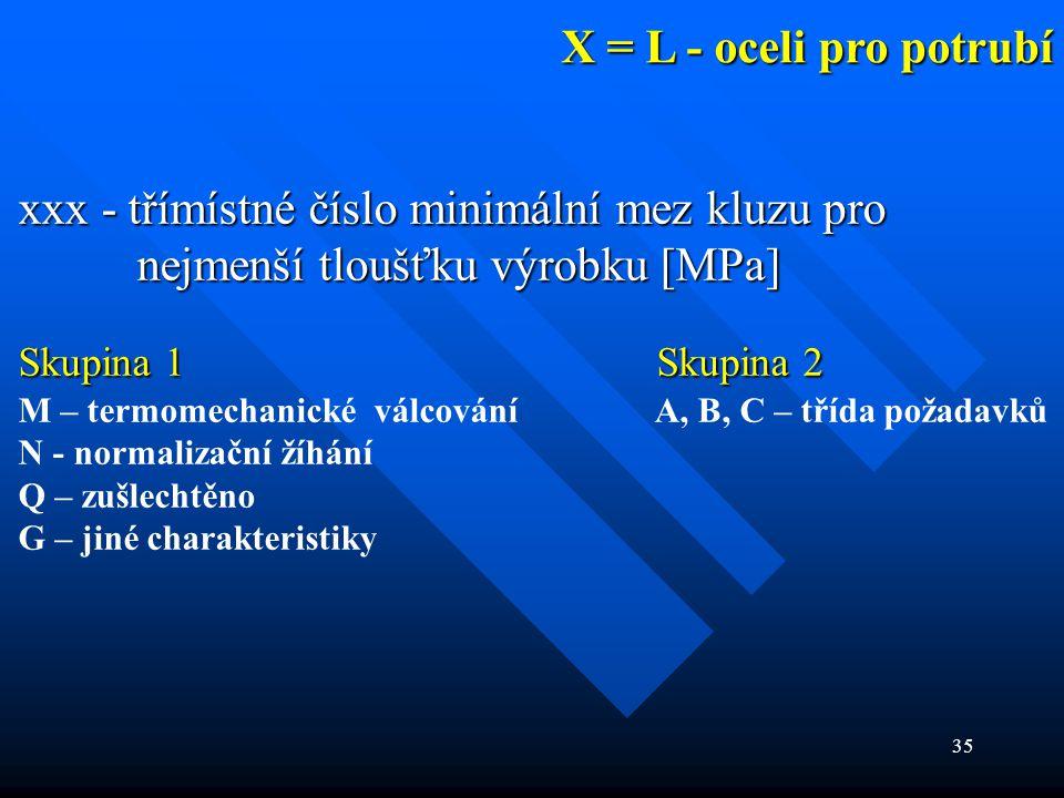 35 X = L - oceli pro potrubí xxx - třímístné číslo minimální mez kluzu pro nejmenší tloušťku výrobku [MPa] Skupina 1 Skupina 2 M – termomechanické vál