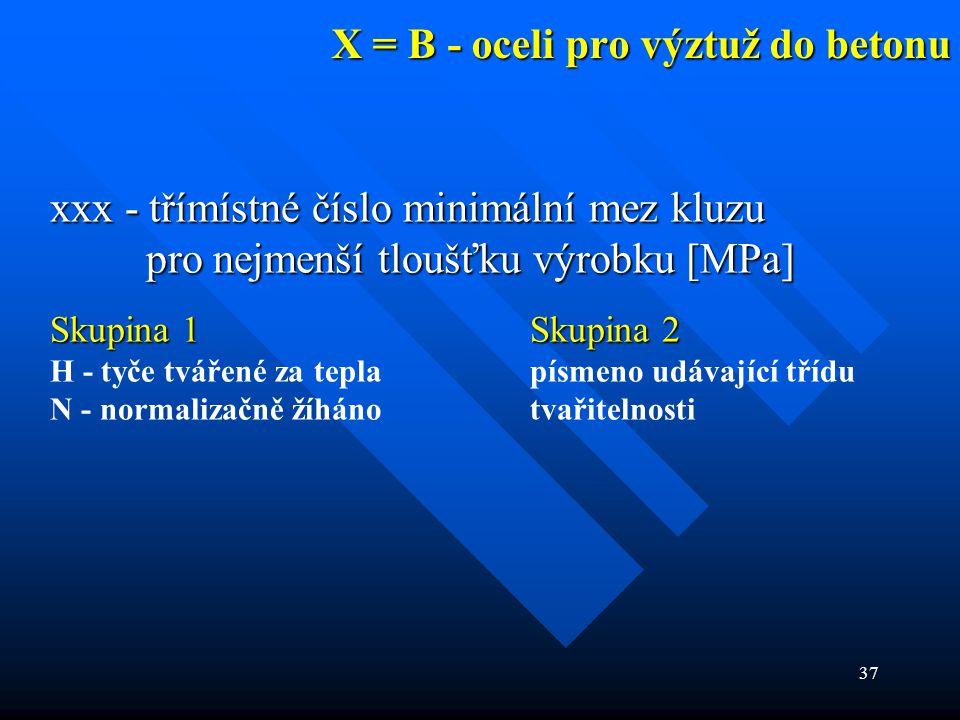 37 X = B - oceli pro výztuž do betonu xxx - třímístné číslo minimální mez kluzu pro nejmenší tloušťku výrobku [MPa] Skupina 1 Skupina 2 H - tyče tváře