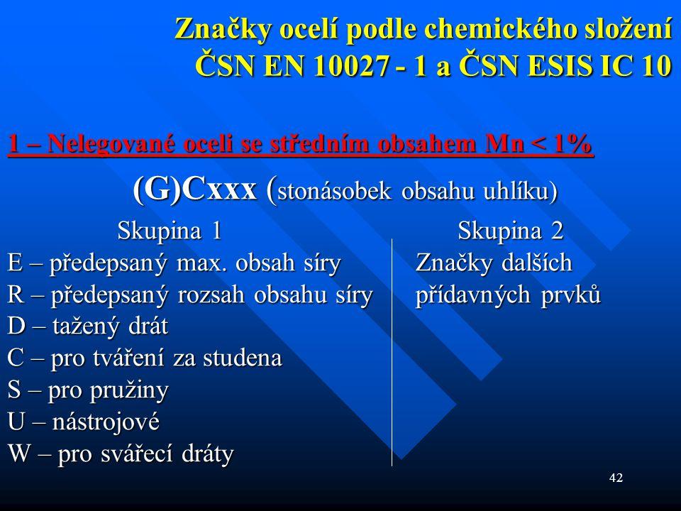 42 Značky ocelí podle chemického složení ČSN EN 10027 - 1 a ČSN ESIS IC 10 1 – Nelegované oceli se středním obsahem Mn < 1% (G)Cxxx ( stonásobek obsah