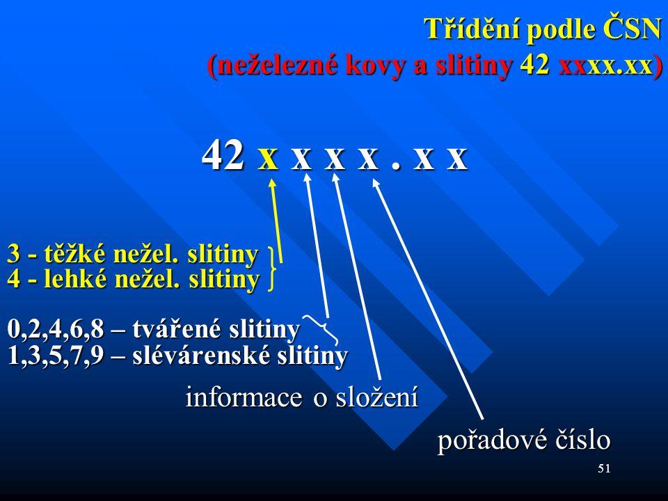 51 Třídění podle ČSN (neželezné kovy a slitiny 42 xxxx.xx) 42 x x x x. x x 3 - těžké nežel. slitiny 4 - lehké nežel. slitiny 0,2,4,6,8 – tvářené sliti