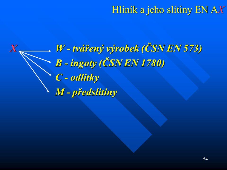 54 Hliník a jeho slitiny EN AX XW - tvářený výrobek (ČSN EN 573) B - ingoty (ČSN EN 1780) C - odlitky M - předslitiny
