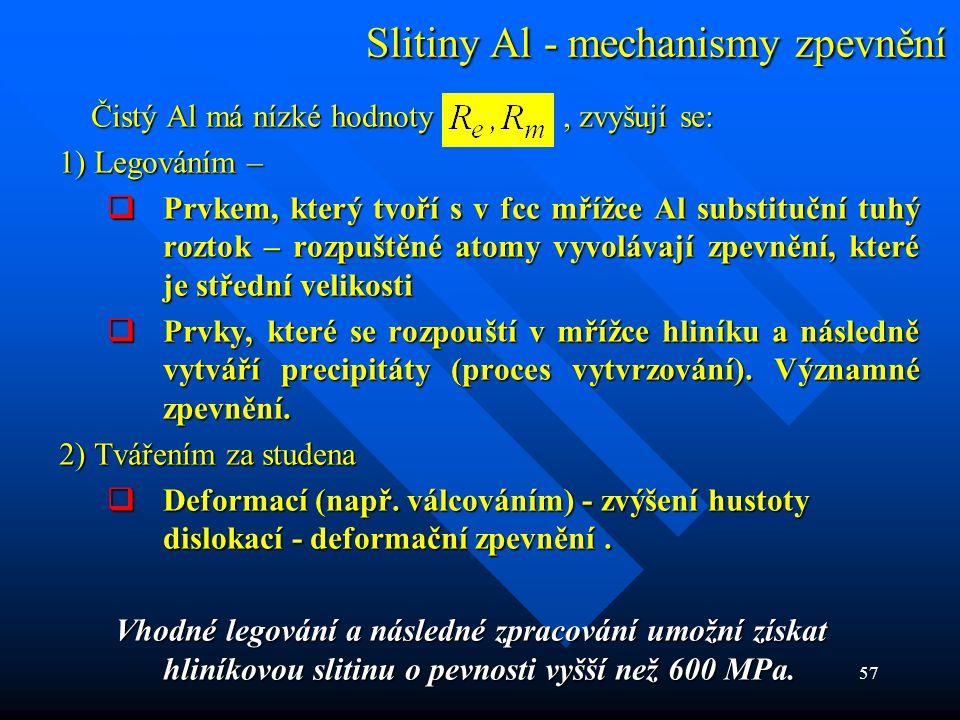 57 Slitiny Al - mechanismy zpevnění Čistý Al má nízké hodnoty, zvyšují se: Čistý Al má nízké hodnoty, zvyšují se: 1) Legováním –  Prvkem, který tvoří