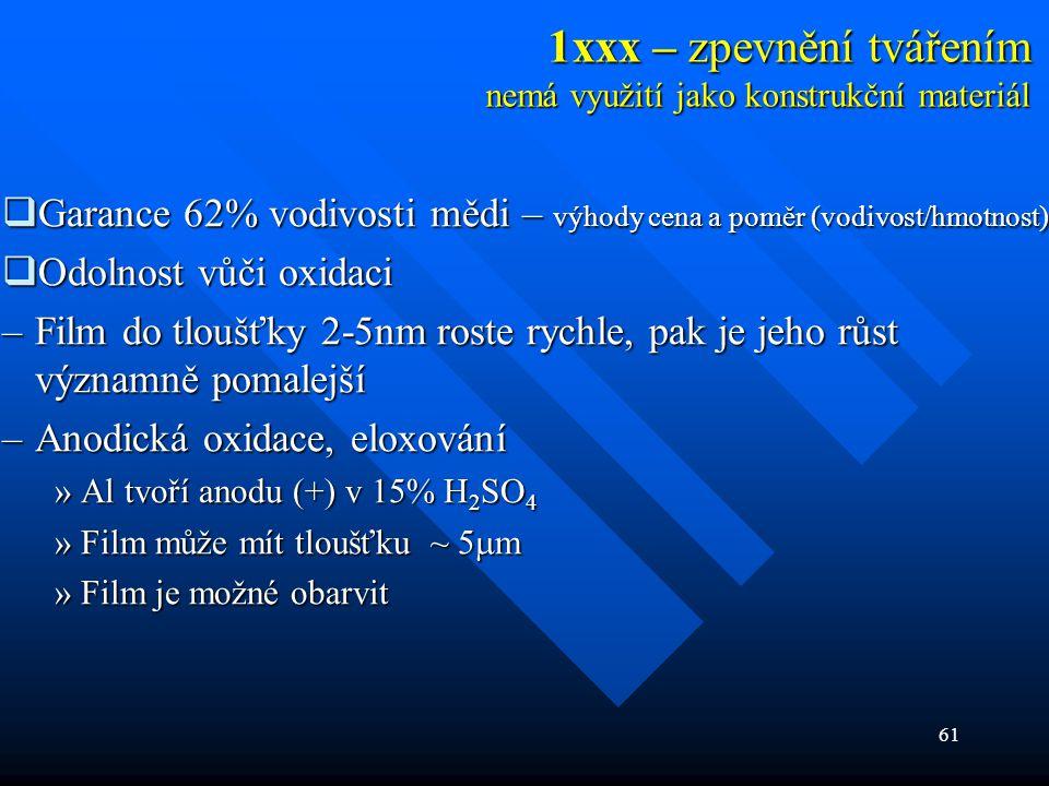 61 1xxx – zpevnění tvářením nemá využití jako konstrukční materiál  Garance 62% vodivosti mědi – výhody cena a poměr (vodivost/hmotnost)  Odolnost v