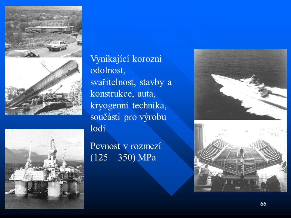 66 Vynikající korozní odolnost, svařitelnost, stavby a konstrukce, auta, kryogenní technika, součásti pro výrobu lodí Pevnost v rozmezí (125 – 350) MP