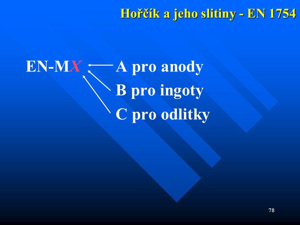 78 Hořčík a jeho slitiny - EN 1754 EN-MXA pro anody B pro ingoty C pro odlitky