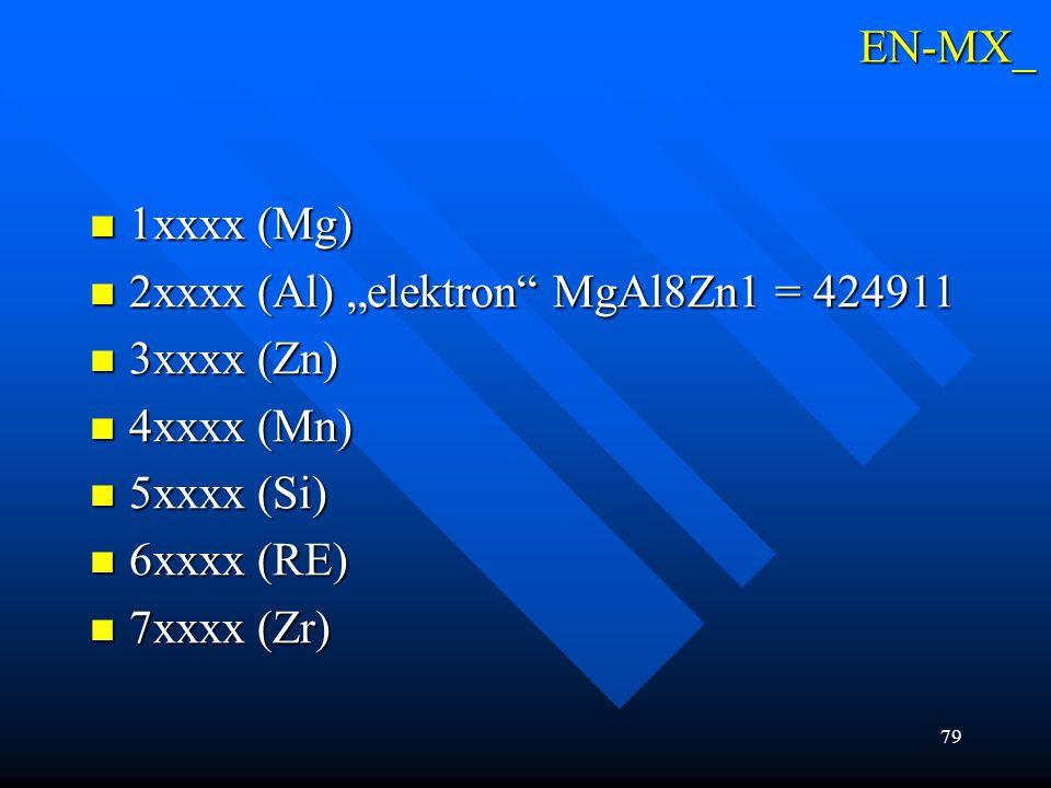 """79 EN-MX_  1xxxx (Mg)  2xxxx (Al) """"elektron"""" MgAl8Zn1 = 424911  3xxxx (Zn)  4xxxx (Mn)  5xxxx (Si)  6xxxx (RE)  7xxxx (Zr)"""