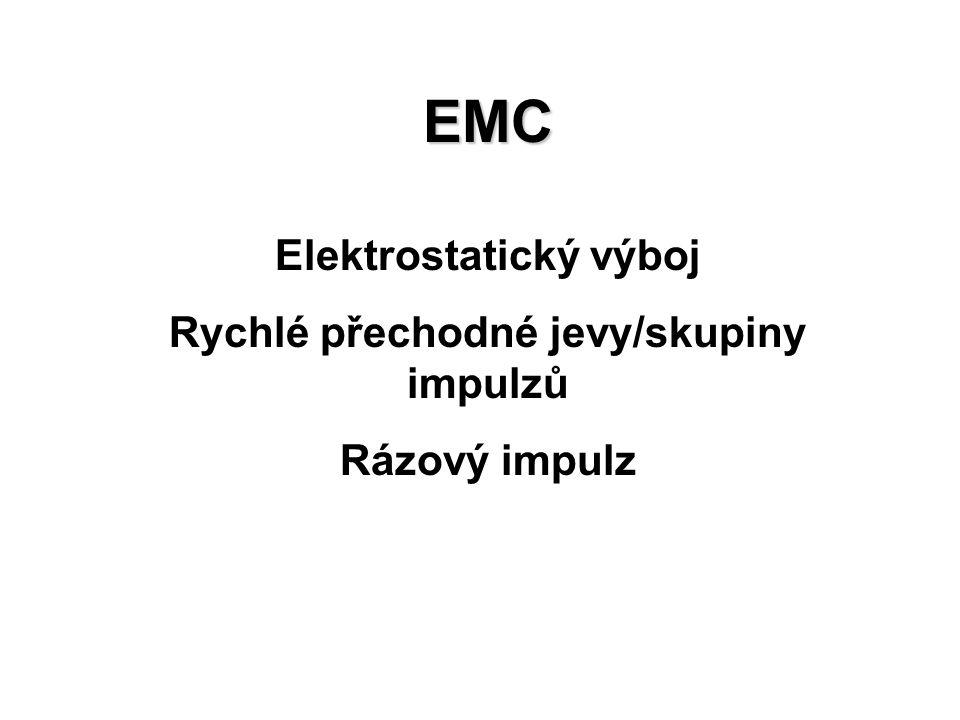 Zdroj elmag.rušení Přenosové prostředí, elmag.