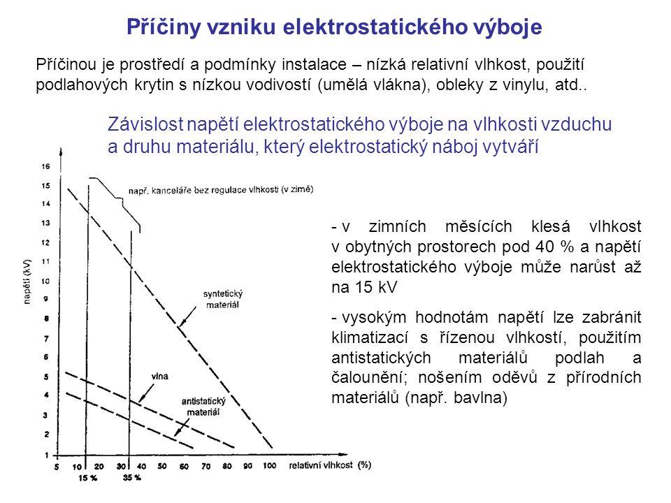 Vznik lokálního elektrostatického výboje - ekvivalentní kapacita těla je cca 100 ÷ 200 pF - odpor vybíjecí paže člověka je 100 Ω až 2 kΩ - proudový vybíjecí impulz je velký a velmi rychlý - během jediné ns dosáhne velikosti několika jednotek až desítek A Tření šatů a bot o izolační povrch vyvolává vznik náboje o vysokém elektrickém napětí, které dále narůstá s každým krokem pracovníka na izolačním povrchu.