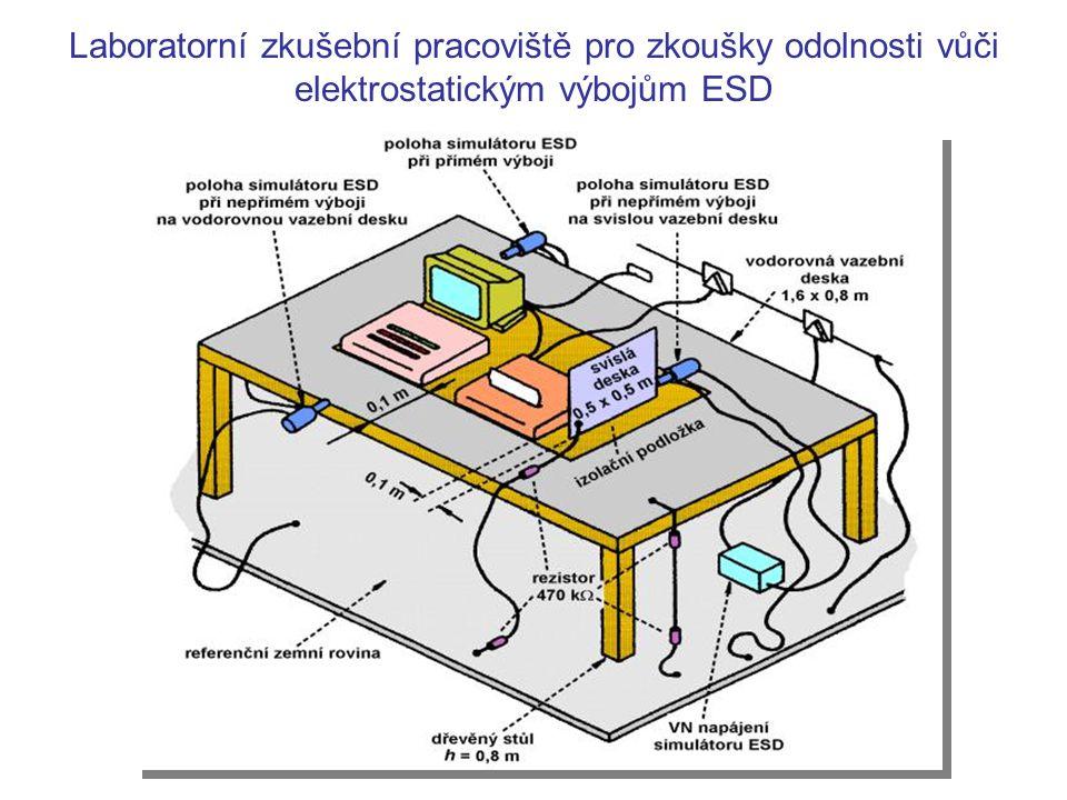 Laboratorní zkušební sestava zařízení stojícího na podlaze