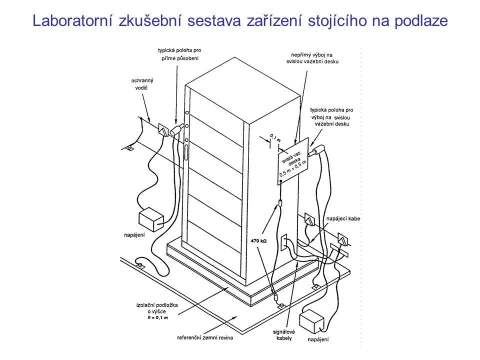 Rozsah zkušebních úrovní pro elektrostatický výboj Kontaktní výbojVzduchový výboj Úroveň Zkušební napětí kVÚroveň Zkušební napětí kV 1212 2424 3638 48415 xzvláštníx