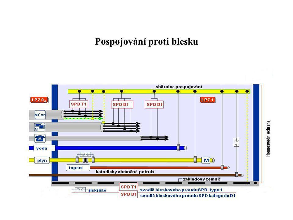 Instalace přepěťových ochran SPD
