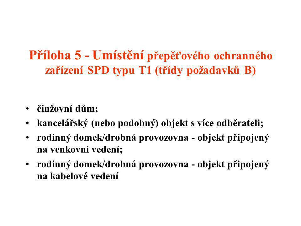 Příloha 4 – Požadavky na kompletní odpovědnost výrobce rozváděče •Za plně vybavený rozváděč (včetně umístění svodičů přepětí); •Za provedení všech relevantních zkoušek