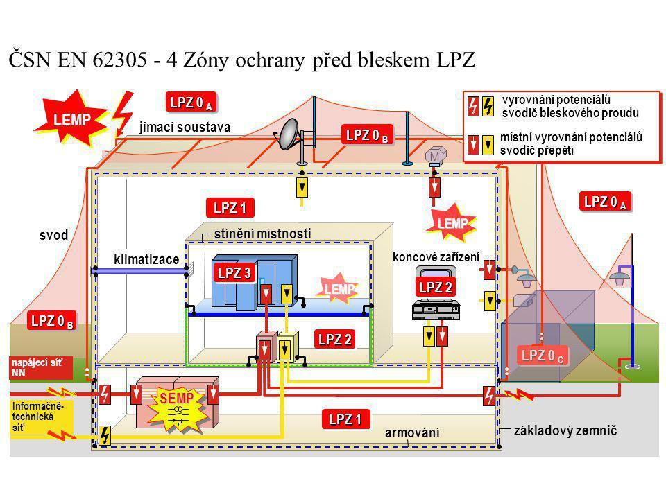Příloha 5 - Umístění přepěťového ochranného zařízení SPD typu T1 (třídy požadavků B) •činžovní dům; •kancelářský (nebo podobný) objekt s více odběrateli; •rodinný domek/drobná provozovna - objekt připojený na venkovní vedení; •rodinný domek/drobná provozovna - objekt připojený na kabelové vedení