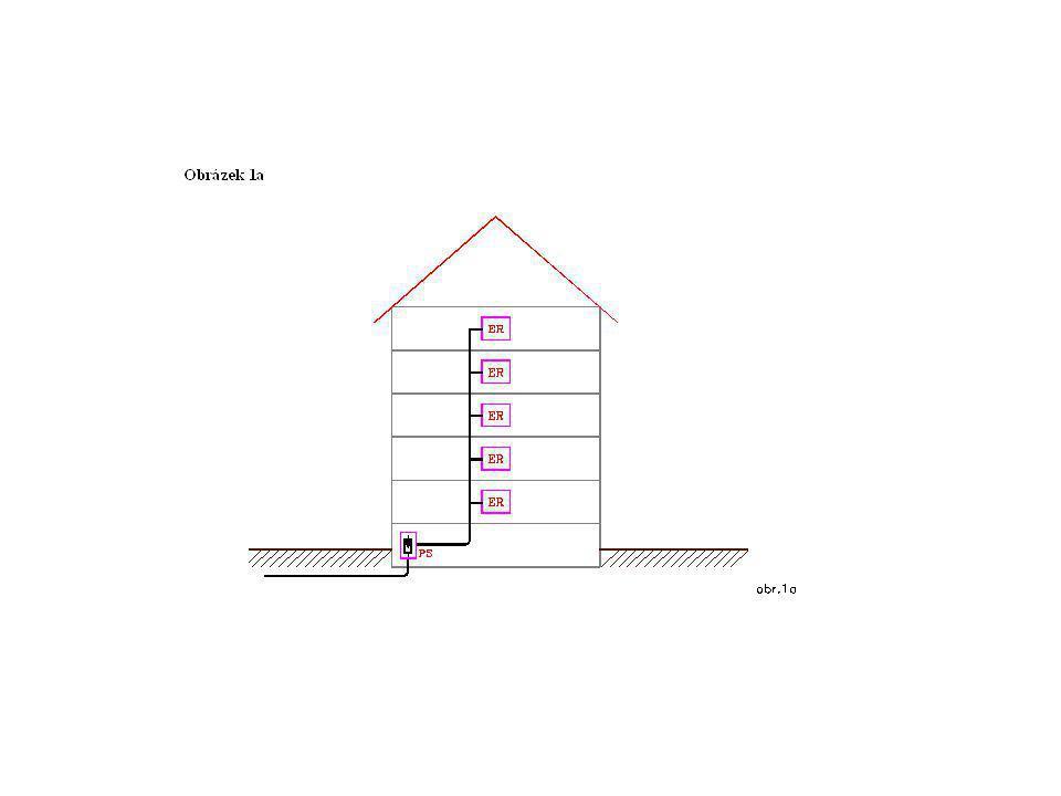 klimatizace základový zemnič armování koncové zařízení stínění místnosti M LPZ 0 A LEMP LEMP ČSN EN 62305 - 4 Zóny ochrany před bleskem LPZ LEMP LPZ 0 C jímací soustava svod Informačně- technická síť LPZ 3 SEMP LPZ 2 LPZ 1 vyrovnání potenciálů svodič bleskového proudu místní vyrovnání potenciálů svodič přepětí LPZ 0 B napájecí síť NN